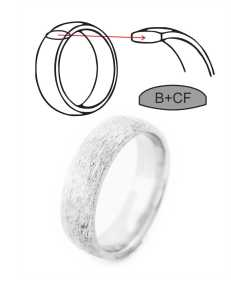 profil BCF